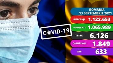Coronavirus în România azi, 13 septembrie. Mai puține cazuri noi, dar mai mulți morți. Update