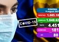 Coronavirus în România, 9 august 2021. Sub 200 de cazuri noi în prima zi a săptămânii. Update