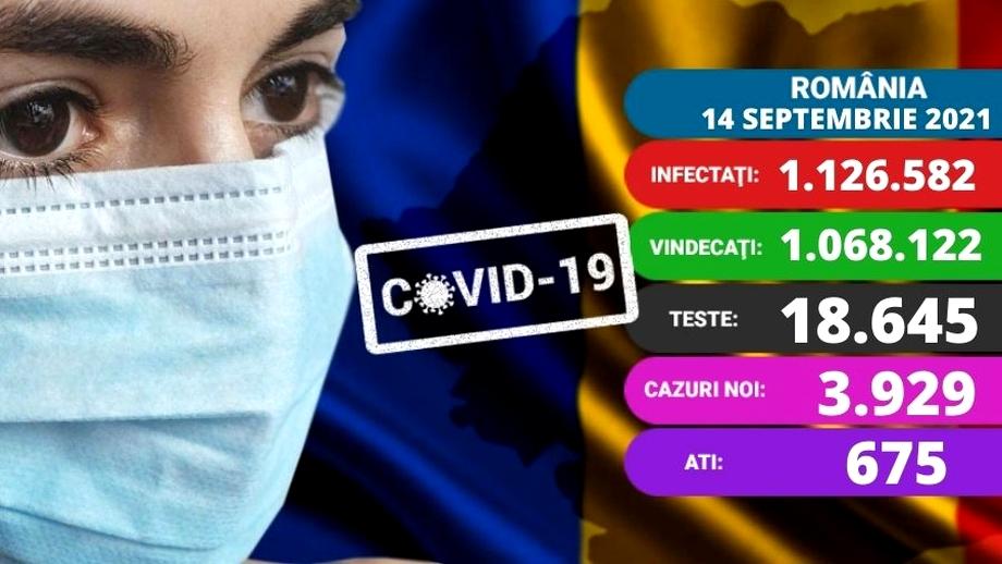 Coronavirus în România azi, 14 septembrie. Explozie de infectări: aproape 4.000 de cazuri. Gheorghiță, anunț îngrijorător cu privire la tulpina Delta. Update