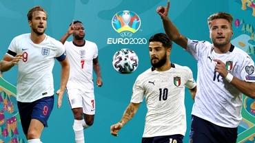 """Cine va fi golgheterul EURO 2020: Schick, Kane, Immobile sau... Ronaldo? Ce """"spun"""" cotele pariurilor"""