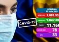 Coronavirus în România azi, 22 iulie 2021. Sub 80 de cazuri noi. Care e situația la ATI. Update