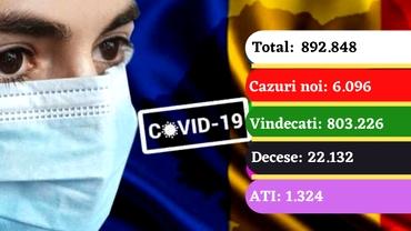 Coronavirus în România azi, 20 martie 2021. Încă un record de internați la ATI. Peste 50.000 de vaccinări