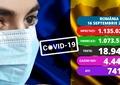 Coronavirus în România azi, 16 septembrie. Un nou record de infectări în valul 4. Peste 740 de pacienți la ATI. Update