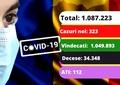 Coronavirus în România, duminică, 15 august 2021. Se menține ridicat numărul de cazuri de infectare. Care este situația din spitale. Update