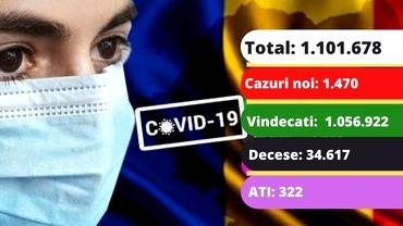 Coronavirus în România azi, 2 septembrie 2021. Aproape 1.500 de cazuri noi. Peste 100 de copii, internați în spitale. Update