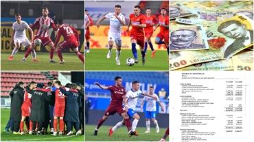 Situaţia financiară a echipelor din play-off! CFR Cluj, cheltuieli duble faţă de FCSB. Patru sunt pe minus