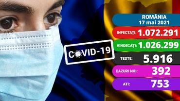 Coronavirus în România, 17 mai 2021. Sub 500 de cazuri noi de infectare în ultimele 24 de ore. Update