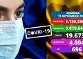 Coronavirus în România azi, 15 septembrie. Peste 4.000 de cazuri noi. Care e situația la ATI. Update
