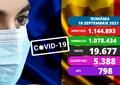 Coronavirus în România, sâmbătă, 18 septembrie 2021. Un nou record de infectări, peste 5.300. Numărul deceselor se apropie de o sută