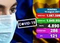 Coronavirus în România, luni, 16 august 2021. Aproape 300 de cazuri noi. Situația se agravează la ATI. Update