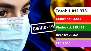 Coronavirus în România azi, 13 aprilie 2021. 1.530 de pacienți la ATI. Număr uriaș de decese. Update