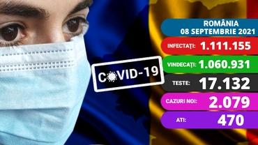 Coronavirus în România azi, 8 septembrie 2021. Din nou peste 2.000 de cazuri noi. Se agravează situația la ATI. Update