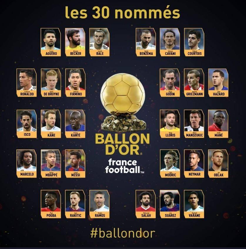 Lista nominalizaților pentru Balonul de Aur 2018