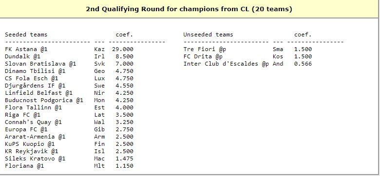 Ce adversari va avea CFR Cluj în turul trei preliminar din Europa League! Echipa lui Dan Petrescu, cap de serie
