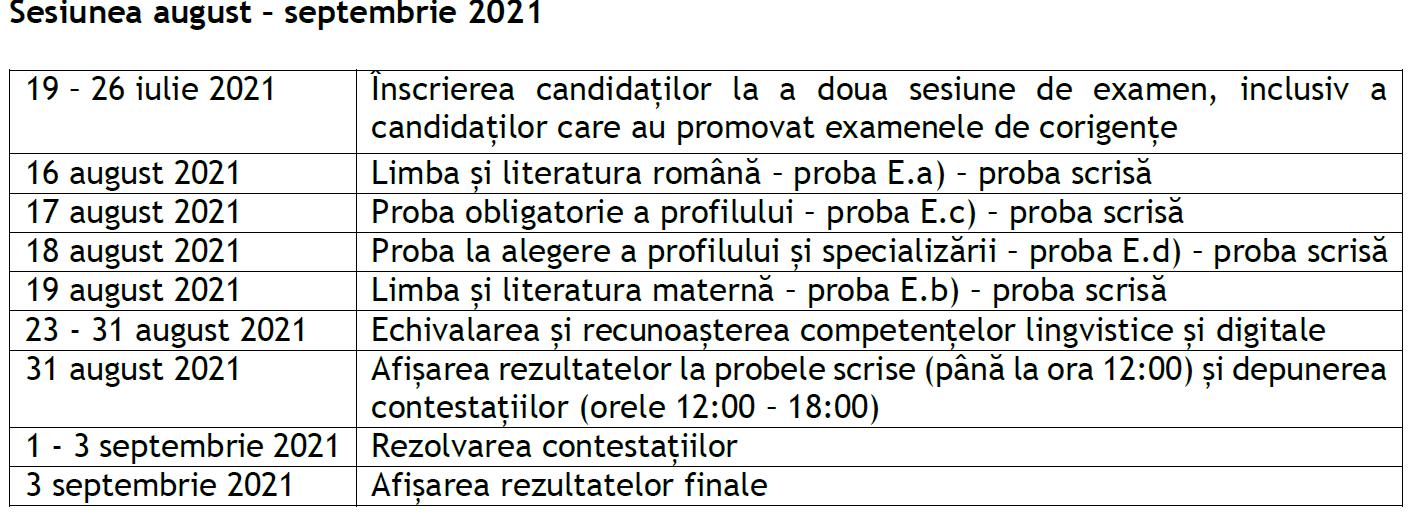 Calendar bacalaureat sesiunea II