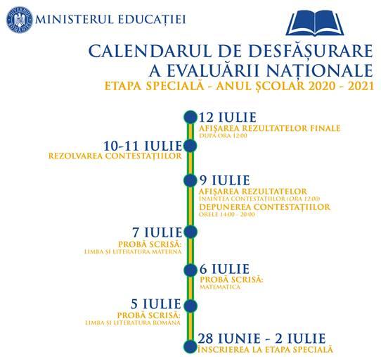 Calendarul etapei speciale a Evaluării Naționale 2021