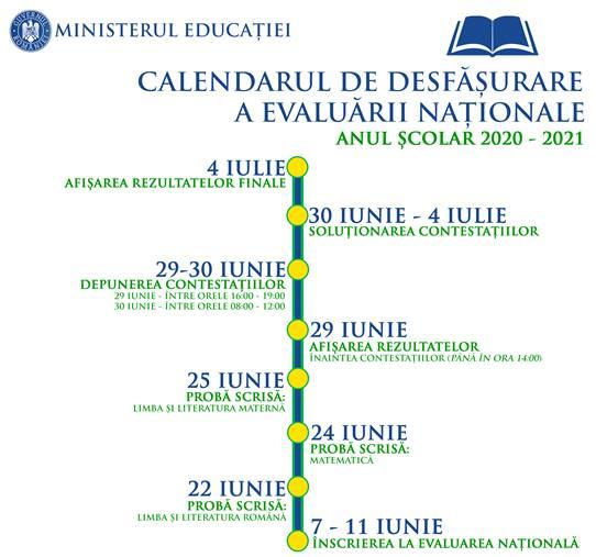Calendartul Evaluării Naționale 2021